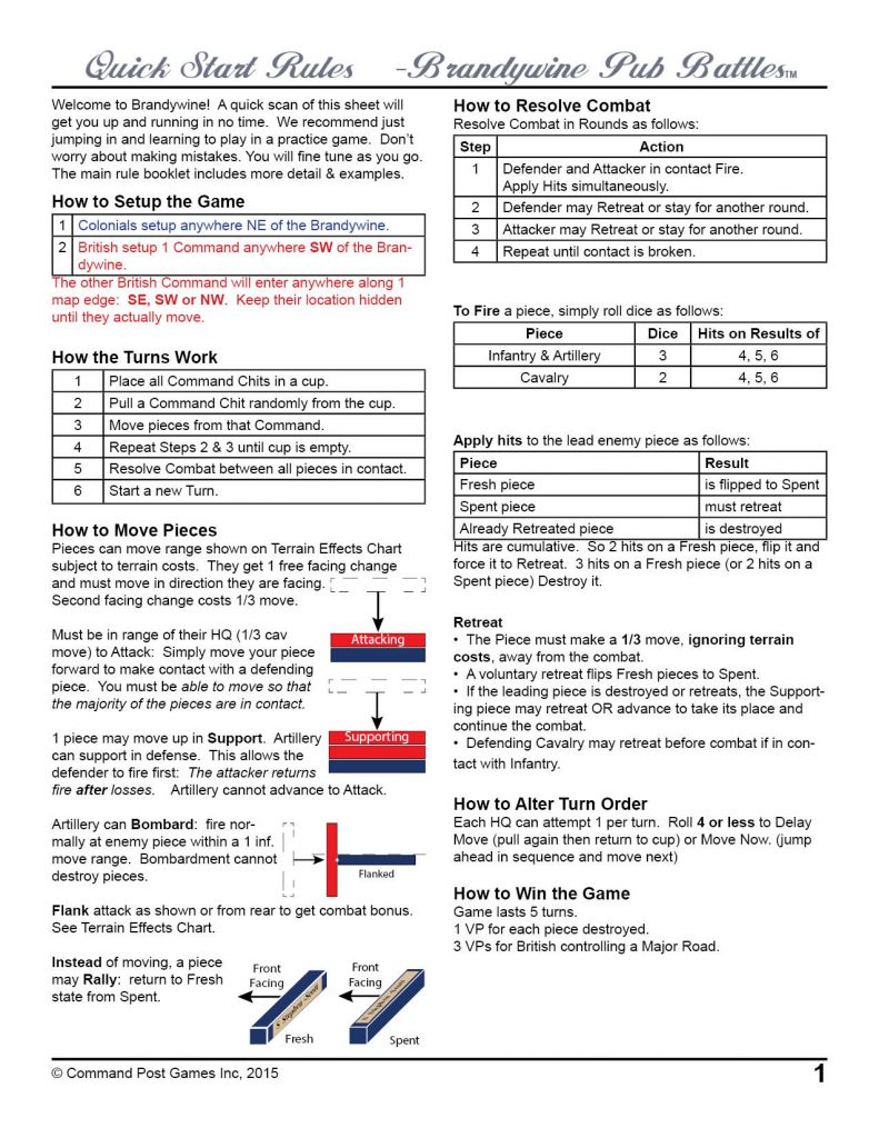 Quick Start Rules 1
